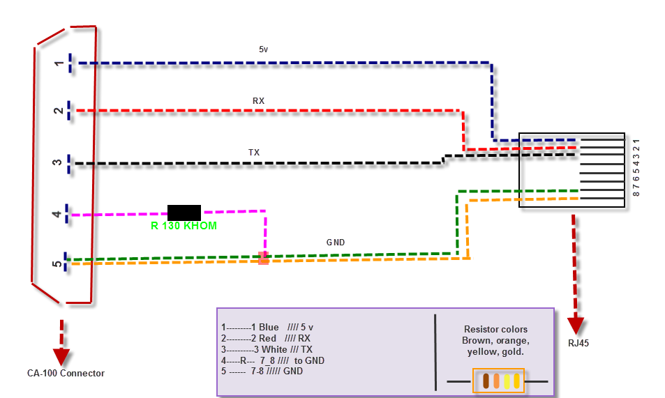 Micro Usb Wiring Diagram: Usb to Micro Usb Cable Wiring Diagram images,Design
